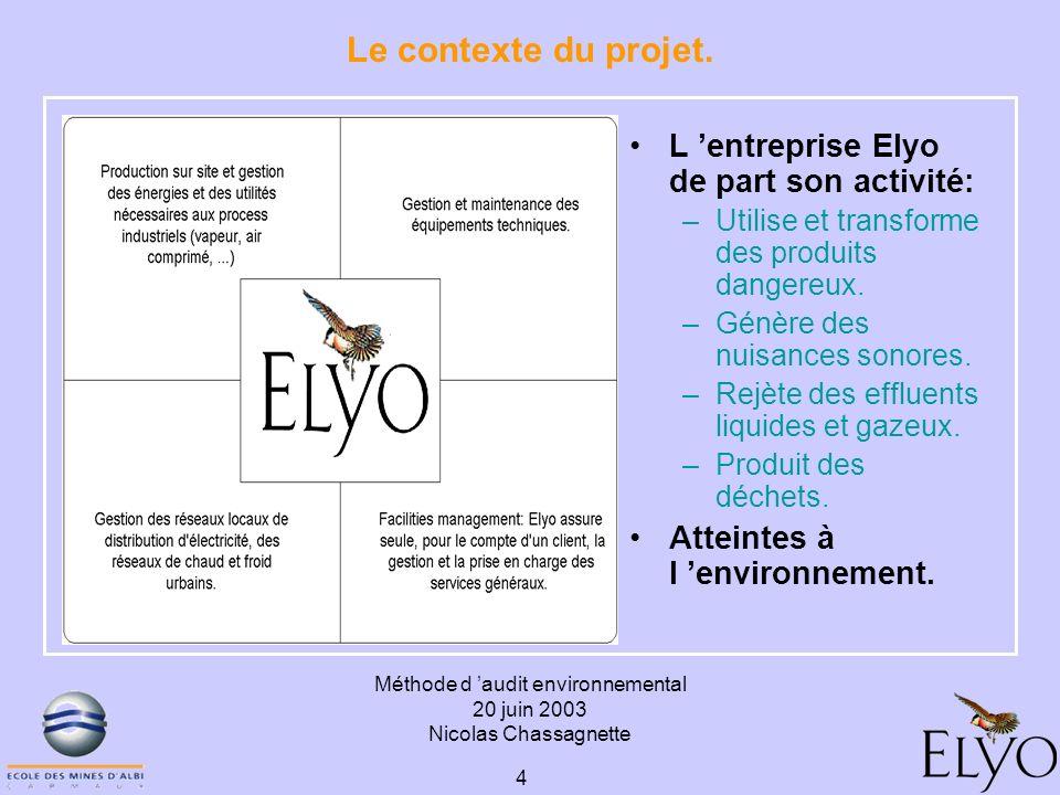 Méthode d audit environnemental 20 juin 2003 Nicolas Chassagnette 4 Le contexte du projet. L entreprise Elyo de part son activité: –Utilise et transfo