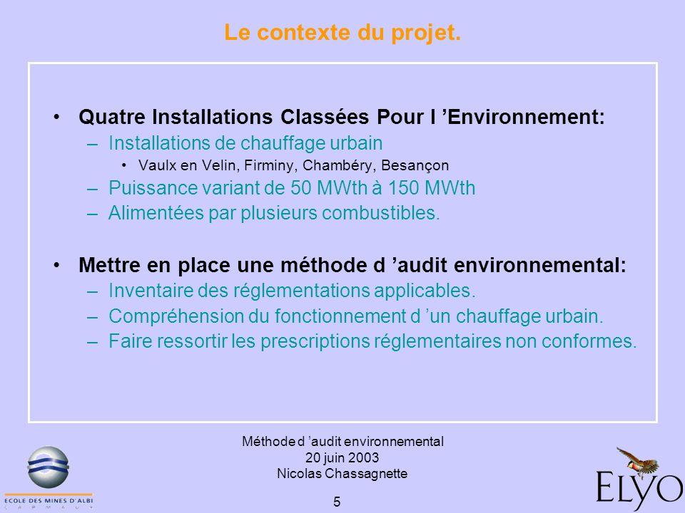 Méthode d audit environnemental 20 juin 2003 Nicolas Chassagnette 5 Le contexte du projet. Quatre Installations Classées Pour l Environnement: –Instal