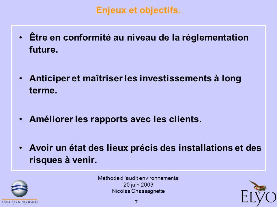 Méthode d audit environnemental 20 juin 2003 Nicolas Chassagnette 7 Enjeux et objectifs. Être en conformité au niveau de la réglementation future. Ant