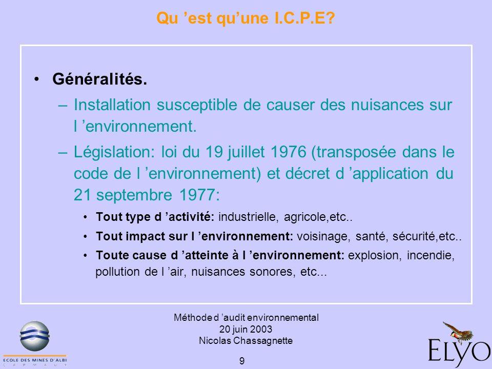 Méthode d audit environnemental 20 juin 2003 Nicolas Chassagnette 9 Qu est quune I.C.P.E? Généralités. –Installation susceptible de causer des nuisanc