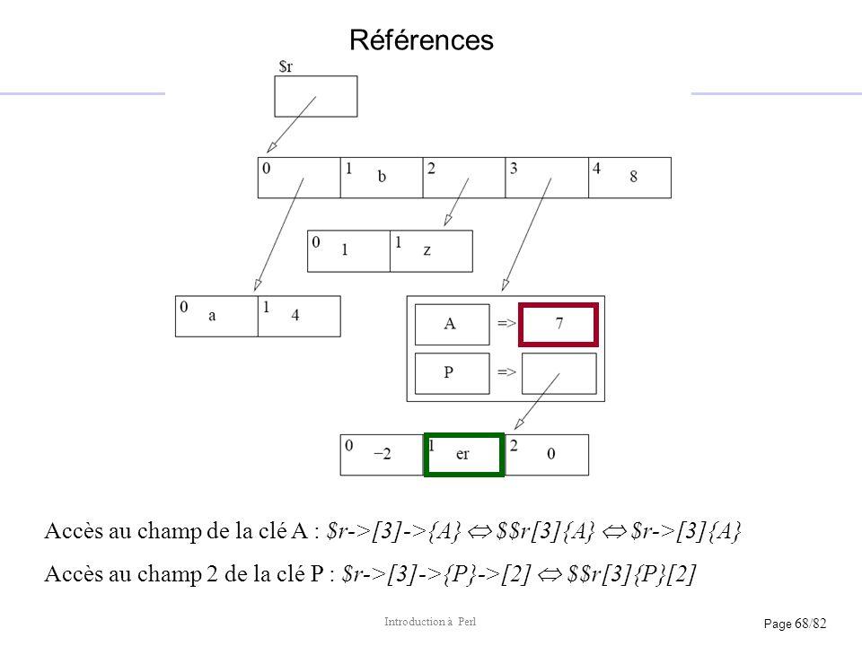 Page 68/82 Introduction à Perl Références Accès au champ de la clé A : $r->[3]->{A} $$r[3]{A} $r->[3]{A} Accès au champ 2 de la clé P : $r->[3]->{P}->