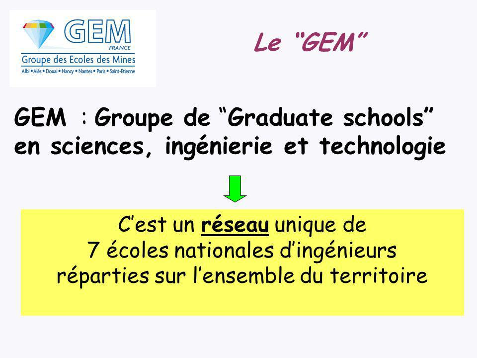 Le GEM Cest un réseau unique de 7 écoles nationales dingénieurs réparties sur lensemble du territoire GEM : Groupe de Graduate schools en sciences, ingénierie et technologie