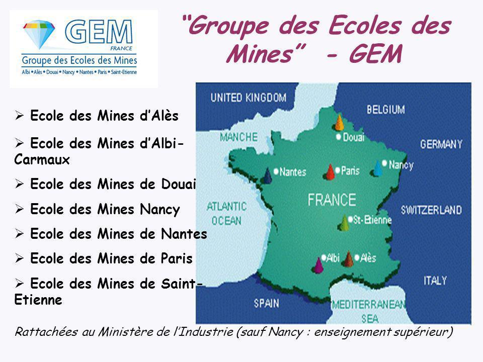 Groupe des Ecoles des Mines - GEM Ecole des Mines dAlès Ecole des Mines dAlbi- Carmaux Ecole des Mines de Douai Ecole des Mines Nancy Ecole des Mines de Nantes Ecole des Mines de Paris Ecole des Mines de Saint- Etienne Rattachées au Ministère de lIndustrie (sauf Nancy : enseignement supérieur)