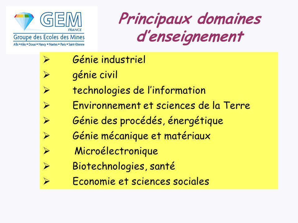 Génie industriel génie civil technologies de linformation Environnement et sciences de la Terre Génie des procédés, énergétique Génie mécanique et mat
