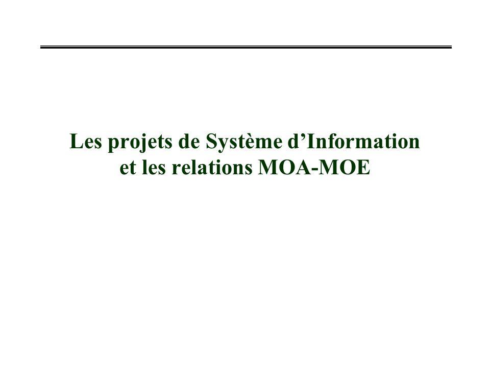 Les projets de Système dInformation et les relations MOA-MOE