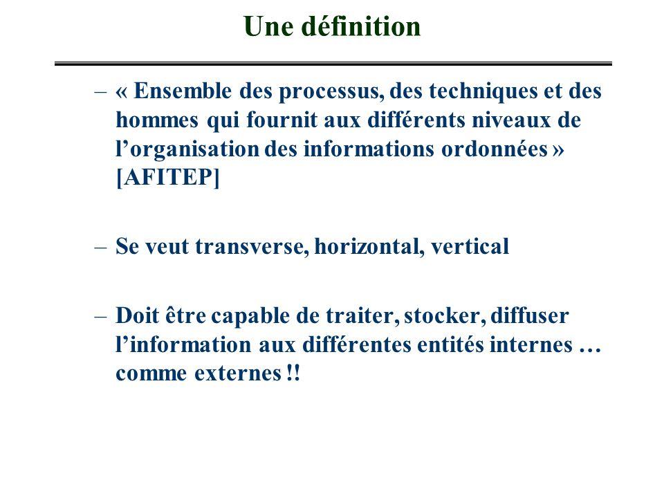 Une définition –« Ensemble des processus, des techniques et des hommes qui fournit aux différents niveaux de lorganisation des informations ordonnées