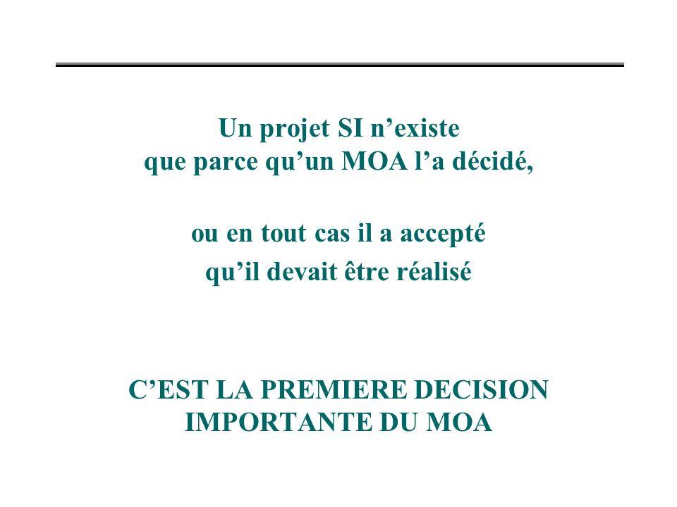 Un projet SI nexiste que parce quun MOA la décidé, ou en tout cas il a accepté quil devait être réalisé CEST LA PREMIERE DECISION IMPORTANTE DU MOA