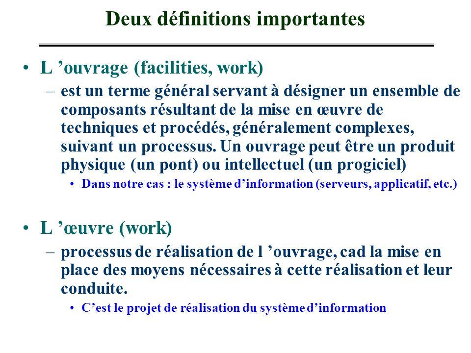 Deux définitions importantes L ouvrage (facilities, work) –est un terme général servant à désigner un ensemble de composants résultant de la mise en œ