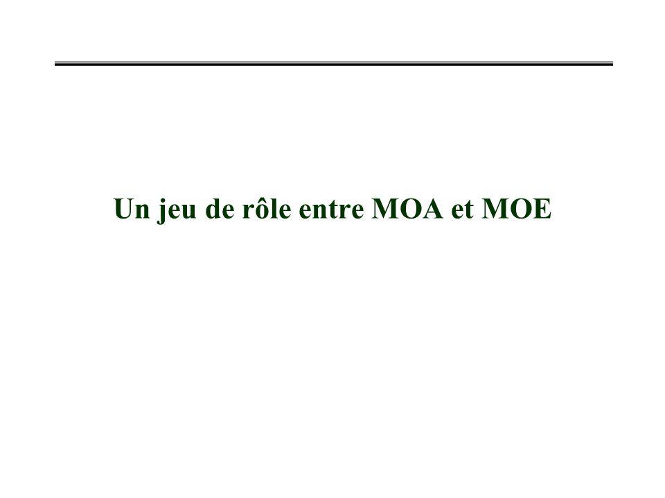 Un jeu de rôle entre MOA et MOE