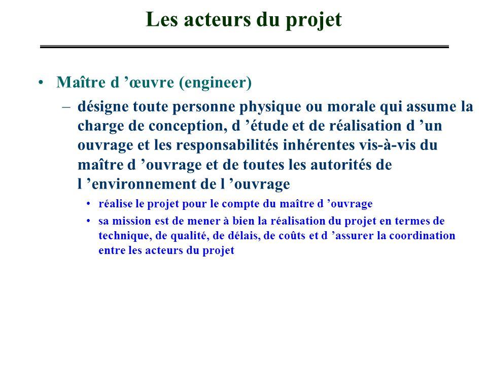 Les acteurs du projet Maître d œuvre (engineer) –désigne toute personne physique ou morale qui assume la charge de conception, d étude et de réalisati