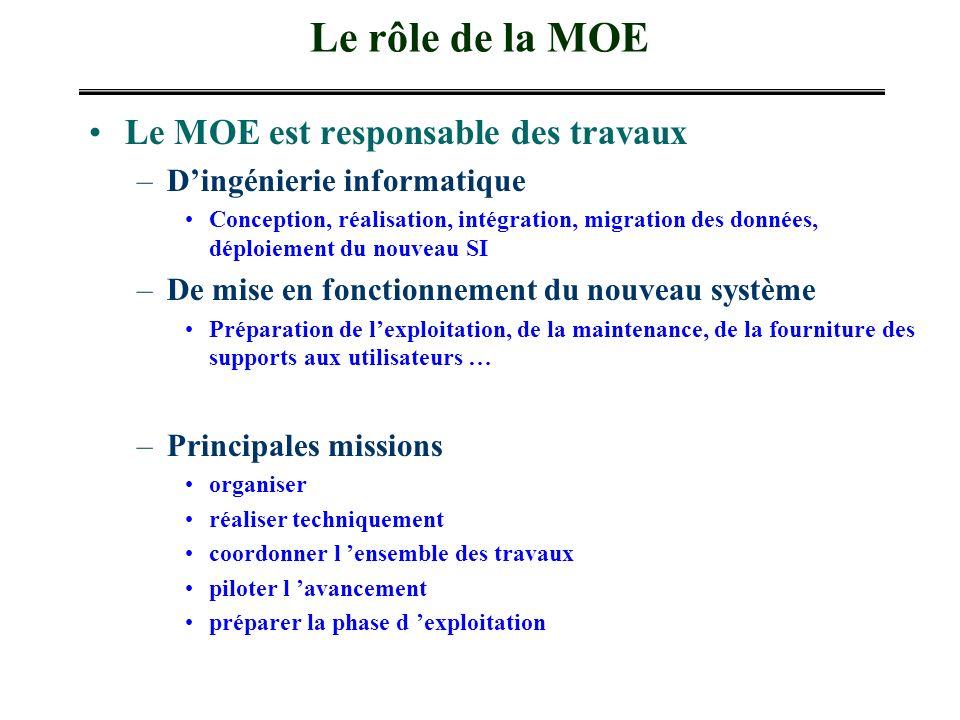 Le rôle de la MOE Le MOE est responsable des travaux –Dingénierie informatique Conception, réalisation, intégration, migration des données, déploiemen