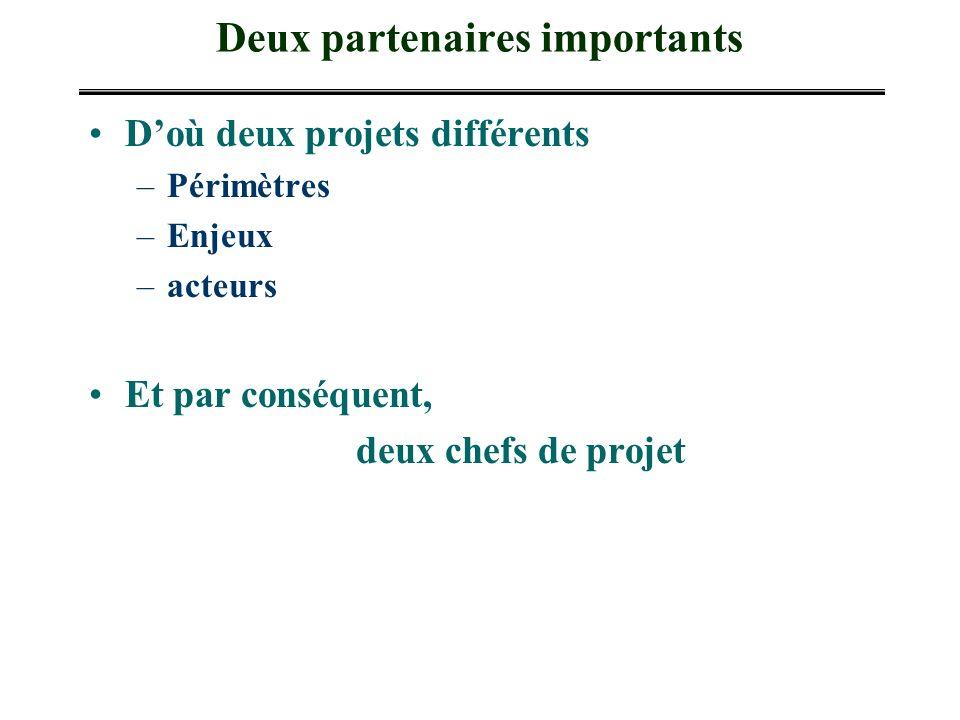 Deux partenaires importants Doù deux projets différents –Périmètres –Enjeux –acteurs Et par conséquent, deux chefs de projet