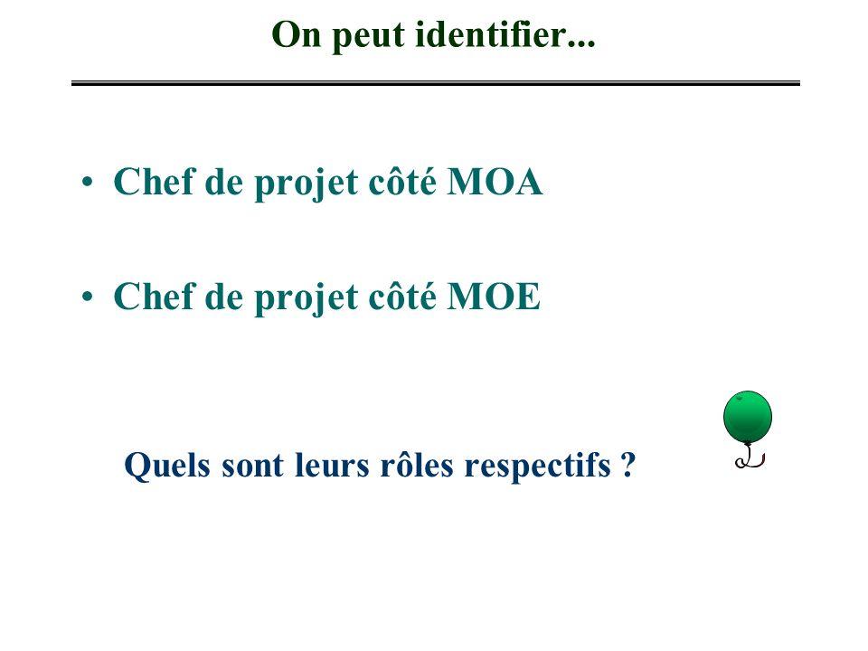 On peut identifier... Chef de projet côté MOA Chef de projet côté MOE Quels sont leurs rôles respectifs ?