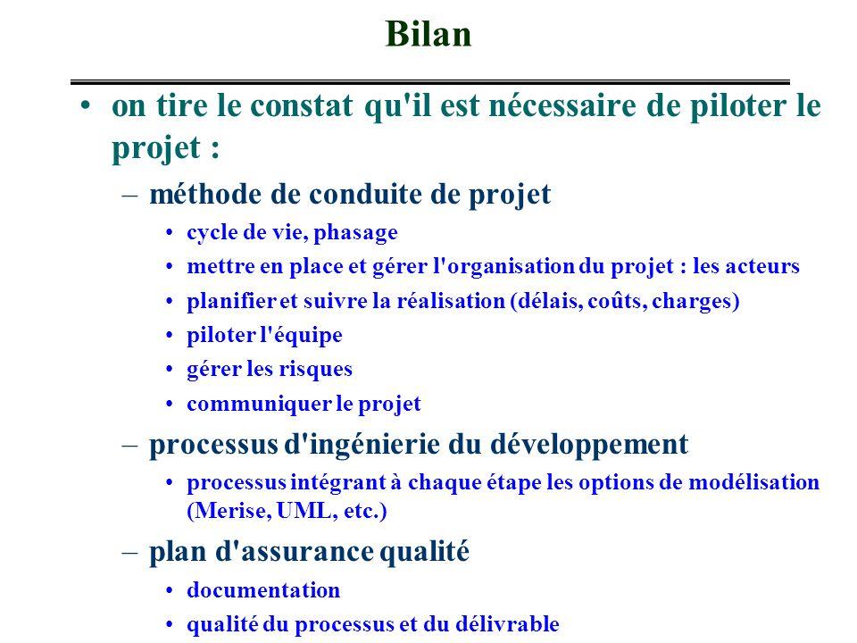 Bilan on tire le constat qu'il est nécessaire de piloter le projet : –méthode de conduite de projet cycle de vie, phasage mettre en place et gérer l'o