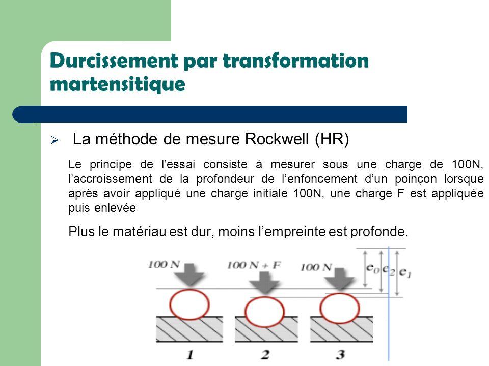 Durcissement par transformation martensitique La méthode de mesure Rockwell (HR) Le principe de lessai consiste à mesurer sous une charge de 100N, lac