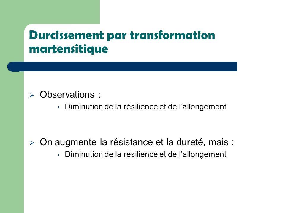 Durcissement par transformation martensitique Observations : Diminution de la résilience et de lallongement On augmente la résistance et la dureté, ma