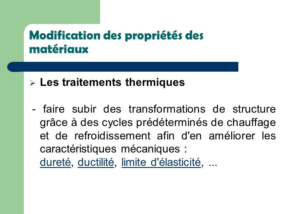 Modification des propriétés des matériaux Les traitements thermiques - faire subir des transformations de structure grâce à des cycles prédéterminés d