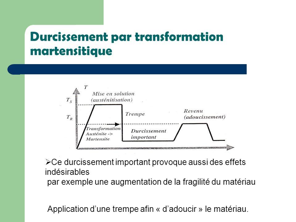 Durcissement par transformation martensitique Application dune trempe afin « dadoucir » le matériau. Ce durcissement important provoque aussi des effe