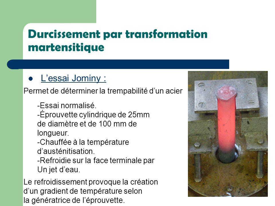 Durcissement par transformation martensitique Lessai Jominy : Permet de déterminer la trempabilité dun acier -Essai normalisé. -Éprouvette cylindrique