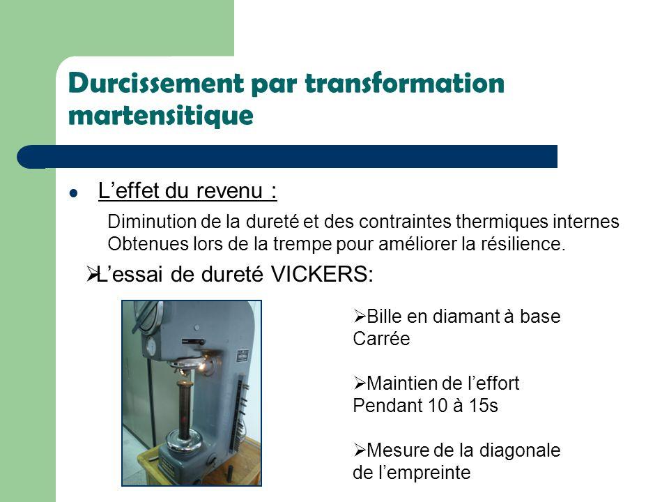Durcissement par transformation martensitique Mesure lénergie de Rupture du matériau Matériaux fragiles : Résilience faible Matériaux ductiles : Résilience élevée Lessai de résilience :