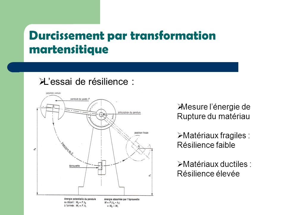 Durcissement par transformation martensitique Mesure lénergie de Rupture du matériau Matériaux fragiles : Résilience faible Matériaux ductiles : Résil