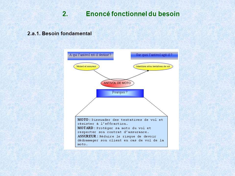 2. Enoncé fonctionnel du besoin 2.a.1. Besoin fondamental
