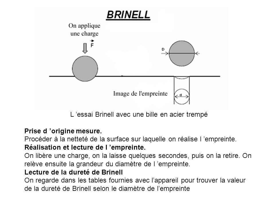 L essai Brinell avec une bille en acier trempé Prise d origine mesure. Procéder à la netteté de la surface sur laquelle on réalise l empreinte. Réalis