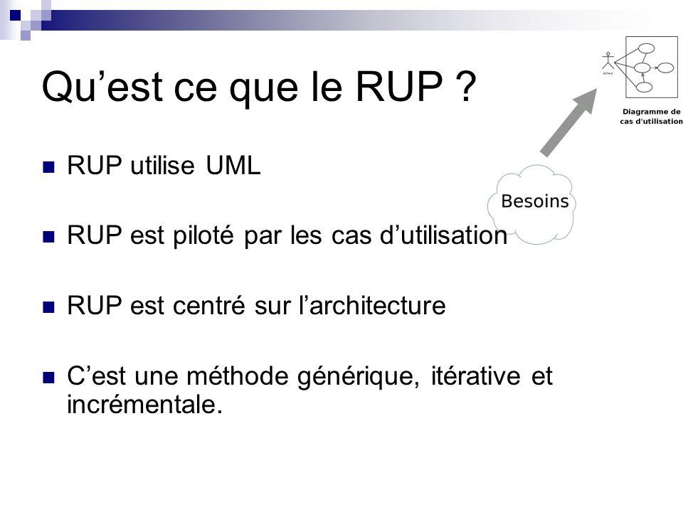 Quest ce que le RUP ? RUP utilise UML RUP est piloté par les cas dutilisation RUP est centré sur larchitecture Cest une méthode générique, itérative e