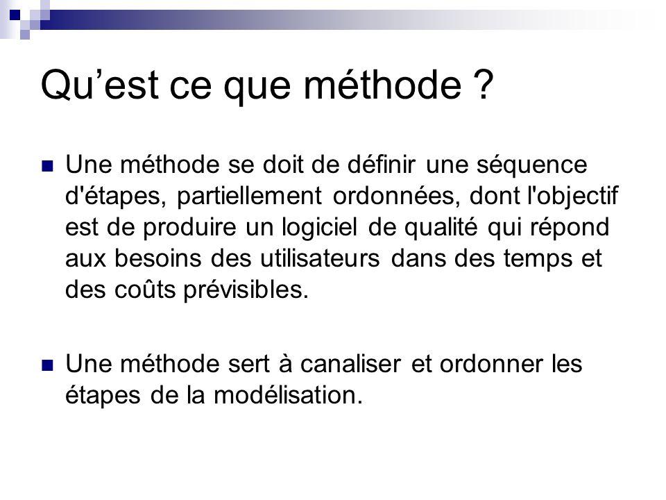 Quest ce que méthode ? Une méthode se doit de définir une séquence d'étapes, partiellement ordonnées, dont l'objectif est de produire un logiciel de q