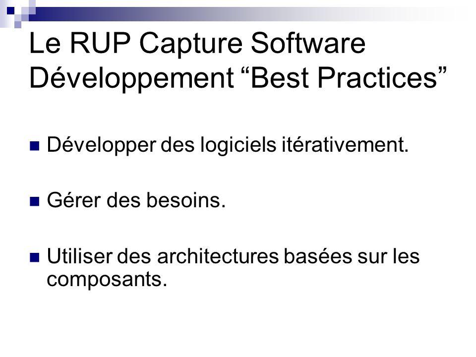 Le RUP Capture Software Développement Best Practices Développer des logiciels itérativement. Gérer des besoins. Utiliser des architectures basées sur