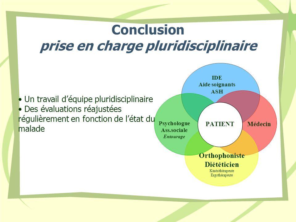 Conclusion prise en charge pluridisciplinaire Un travail déquipe pluridisciplinaire Des évaluations réajustées régulièrement en fonction de létat du m