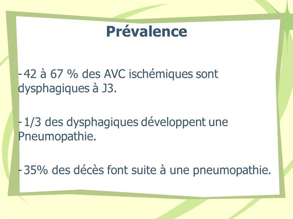 Prévalence -42 à 67 % des AVC ischémiques sont dysphagiques à J3. -1/3 des dysphagiques développent une Pneumopathie. -35% des décès font suite à une