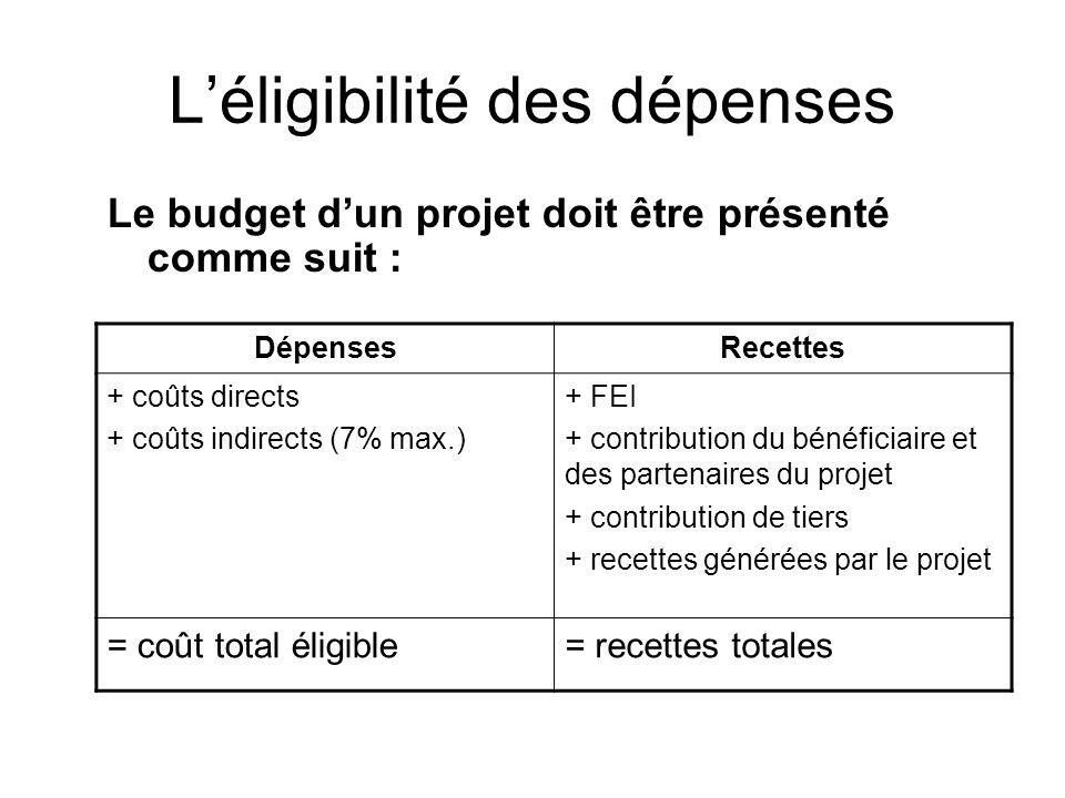 Léligibilité des dépenses Le budget dun projet doit être présenté comme suit : DépensesRecettes + coûts directs + coûts indirects (7% max.) + FEI + co