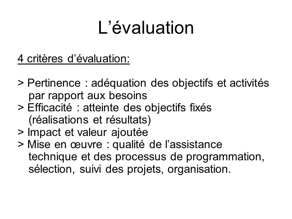 Lévaluation 4 critères dévaluation: > Pertinence : adéquation des objectifs et activités par rapport aux besoins > Efficacité : atteinte des objectifs
