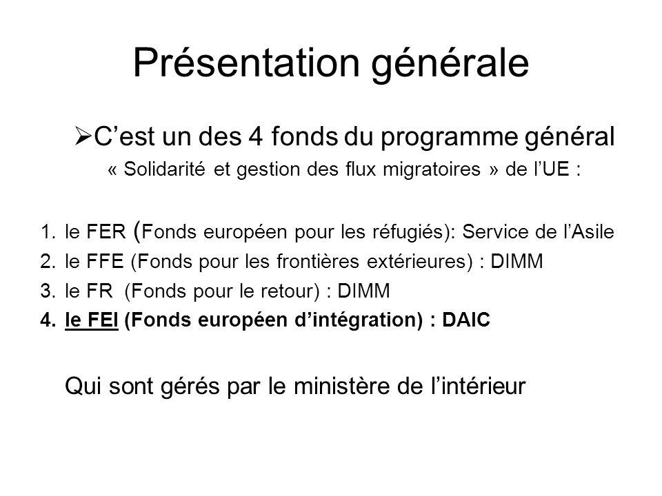 Présentation générale Cest un des 4 fonds du programme général « Solidarité et gestion des flux migratoires » de lUE : 1.le FER ( Fonds européen pour