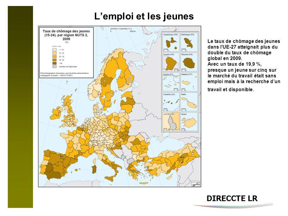 Lemploi et les jeunes Le taux de chômage des jeunes dans lUE-27 atteignait plus du double du taux de chômage global en 2009.
