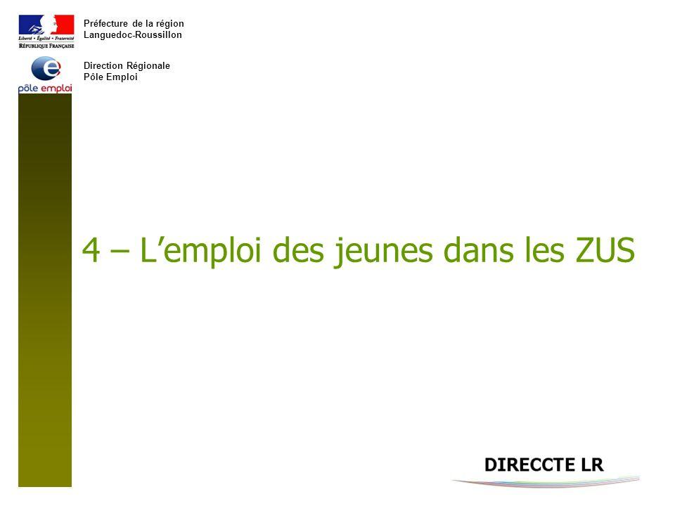 Préfecture de la région Languedoc-Roussillon Direction Régionale Pôle Emploi 4 – Lemploi des jeunes dans les ZUS