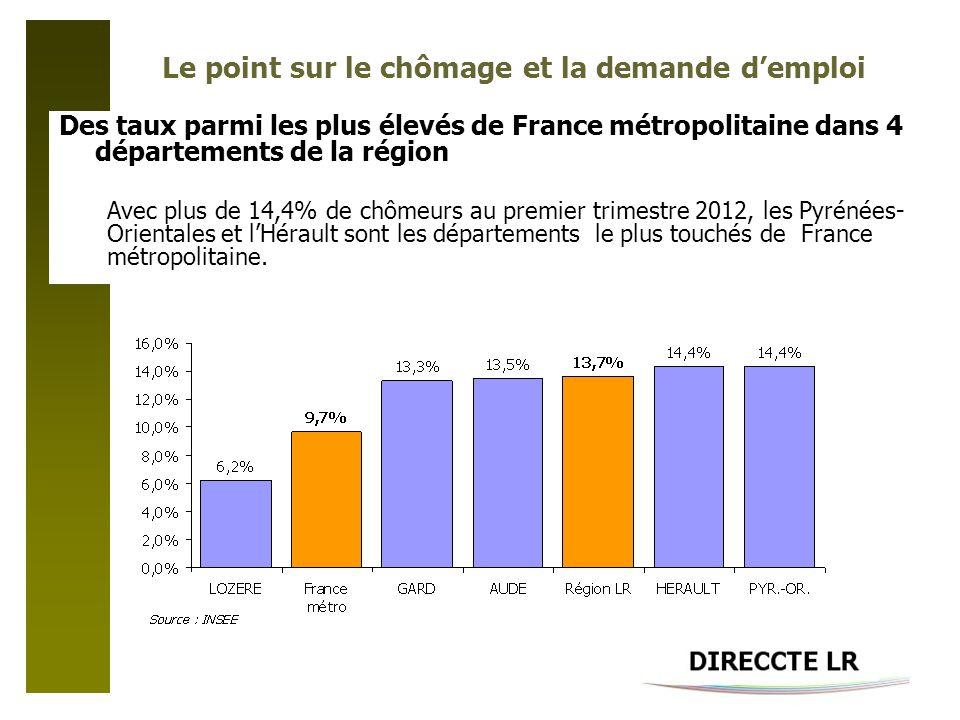 Le point sur le chômage et la demande demploi Des taux parmi les plus élevés de France métropolitaine dans 4 départements de la région Avec plus de 14,4% de chômeurs au premier trimestre 2012, les Pyrénées- Orientales et lHérault sont les départements le plus touchés de France métropolitaine.