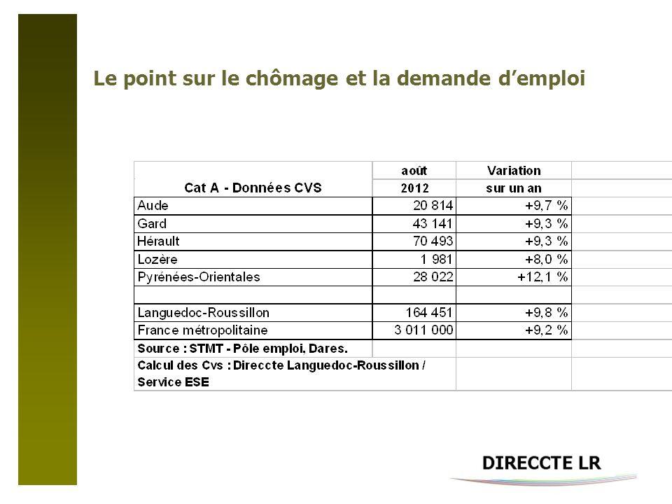 Le point sur le chômage et la demande demploi