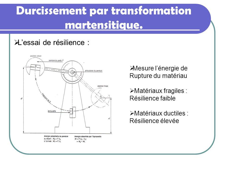 Lessai de résilience : Durcissement par transformation martensitique. Mesure lénergie de Rupture du matériau Matériaux fragiles : Résilience faible Ma
