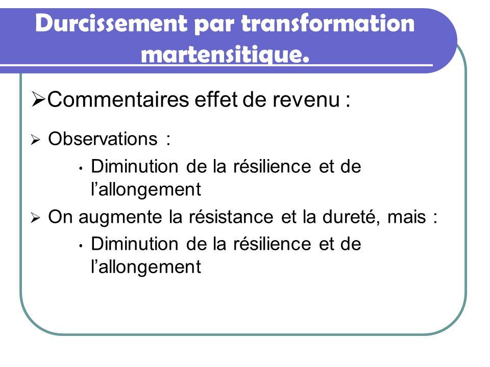 Observations : Diminution de la résilience et de lallongement On augmente la résistance et la dureté, mais : Diminution de la résilience et de lallong
