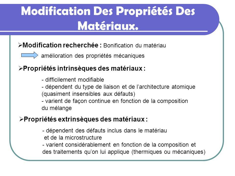 Modification Des Propriétés Des Matériaux. Modification recherchée : Bonification du matériau amélioration des propriétés mécaniques Propriétés intrin