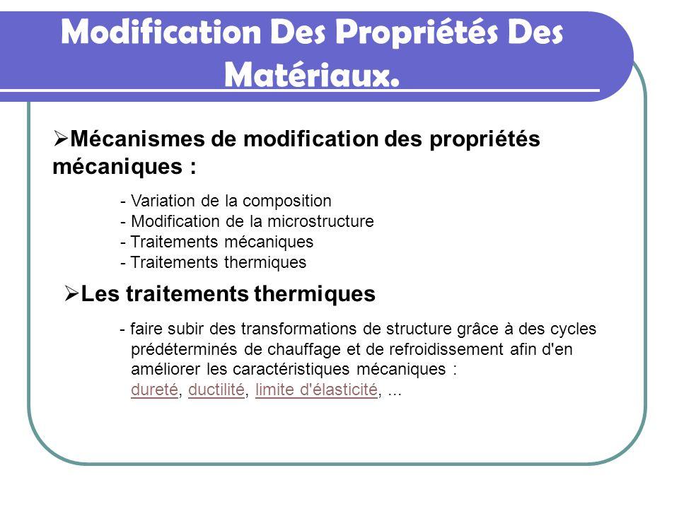 Mécanismes de modification des propriétés mécaniques : - Variation de la composition - Modification de la microstructure - Traitements mécaniques - Tr