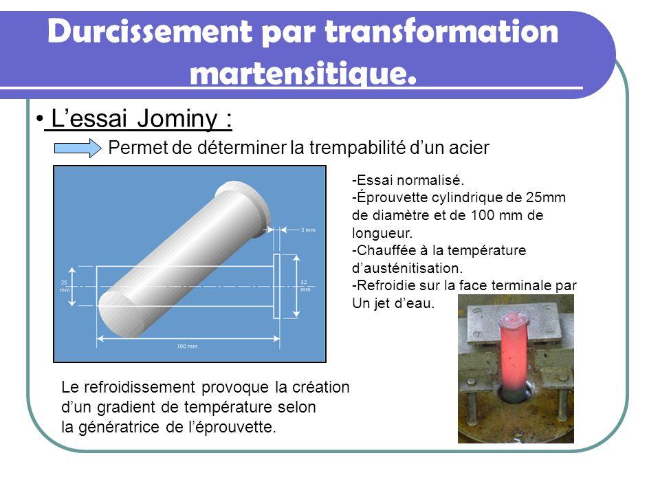 Durcissement par transformation martensitique. Lessai Jominy : -Essai normalisé. -Éprouvette cylindrique de 25mm de diamètre et de 100 mm de longueur.