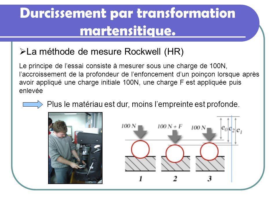 Durcissement par transformation martensitique. La méthode de mesure Rockwell (HR) Le principe de lessai consiste à mesurer sous une charge de 100N, la
