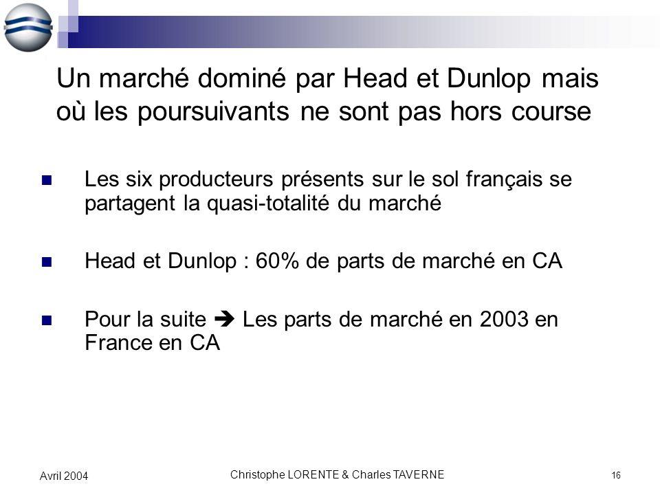 Christophe LORENTE & Charles TAVERNE 16 Avril 2004 Un marché dominé par Head et Dunlop mais où les poursuivants ne sont pas hors course Les six produc