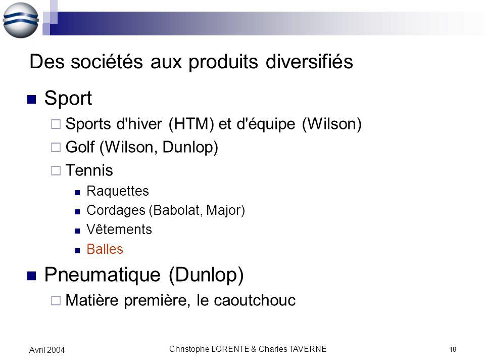 Christophe LORENTE & Charles TAVERNE 18 Avril 2004 Des sociétés aux produits diversifiés Sport Sports d'hiver (HTM) et d'équipe (Wilson) Golf (Wilson,