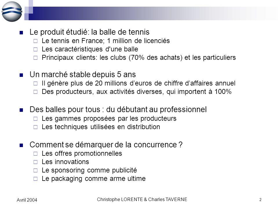 Christophe LORENTE & Charles TAVERNE 2 Avril 2004 Le produit étudié: la balle de tennis Le tennis en France; 1 million de licenciés Les caractéristiqu