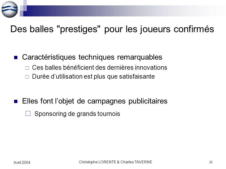 Christophe LORENTE & Charles TAVERNE 25 Avril 2004 Des balles