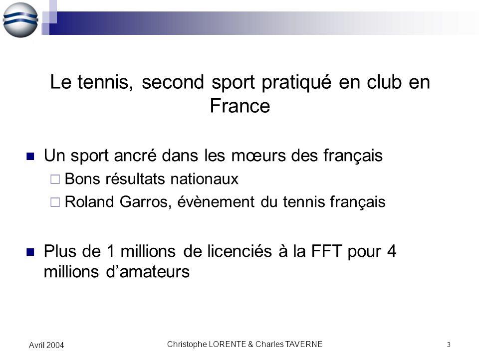Christophe LORENTE & Charles TAVERNE 3 Avril 2004 Le tennis, second sport pratiqué en club en France Un sport ancré dans les mœurs des français Bons r